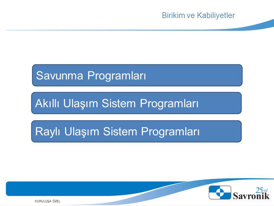 KURULUŞA ÖZEL QNX on Freescale i.MX515 EVK Erhan Şıracı – Hakkı Hakan Akansel QNX on Freescale i.MX515 EVK