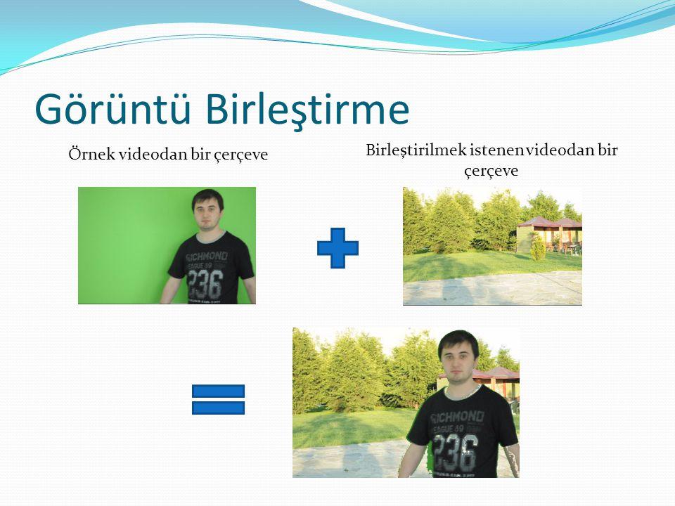 Görüntü Birleştirme Örnek videodan bir çerçeve Birleştirilmek istenen videodan bir çerçeve