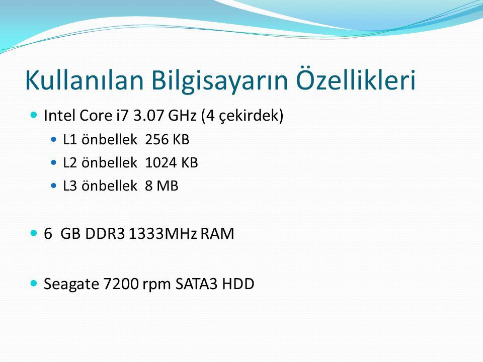 Kullanılan Bilgisayarın Özellikleri  Intel Core i7 3.07 GHz (4 çekirdek)  L1 önbellek 256 KB  L2 önbellek 1024 KB  L3 önbellek 8 MB  6 GB DDR3 13