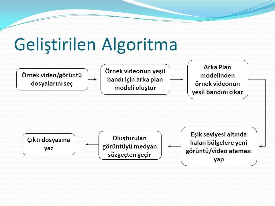 Geliştirilen Algoritma Örnek video/görüntü dosyalarını seç Örnek videonun yeşil bandı için arka plan modeli oluştur Arka Plan modelinden örnek videonu