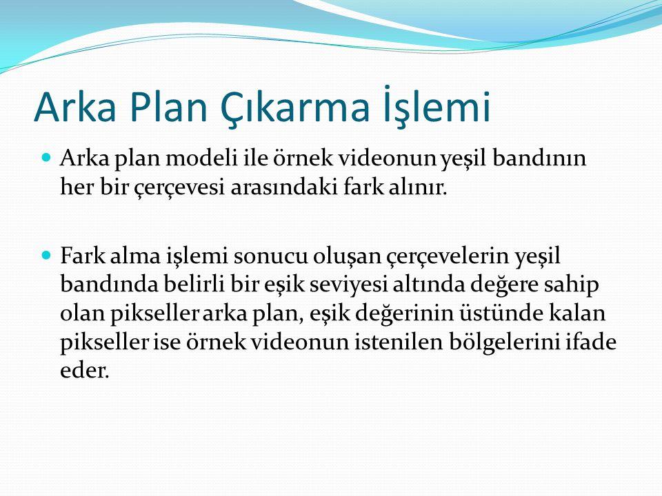Arka Plan Çıkarma İşlemi  Arka plan modeli ile örnek videonun yeşil bandının her bir çerçevesi arasındaki fark alınır.  Fark alma işlemi sonucu oluş