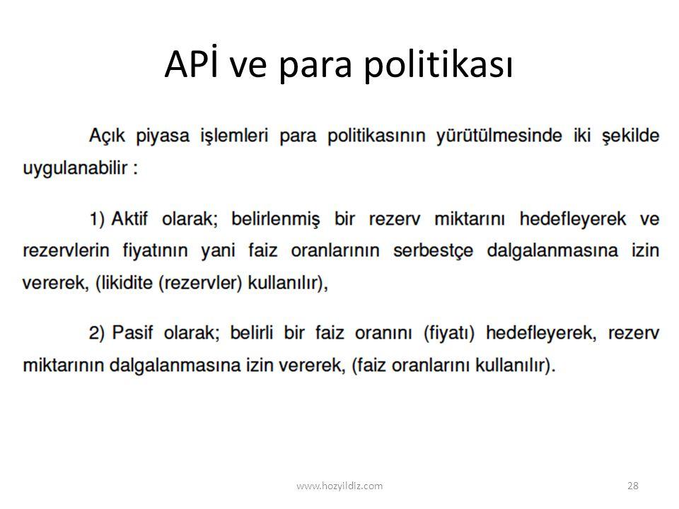 APİ ve para politikası www.hozyildiz.com28