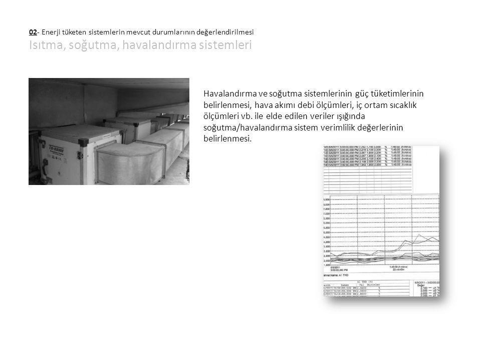 02- Enerji tüketen sistemlerin mevcut durumlarının değerlendirilmesi Isıtma, soğutma, havalandırma sistemleri Havalandırma ve soğutma sistemlerinin gü