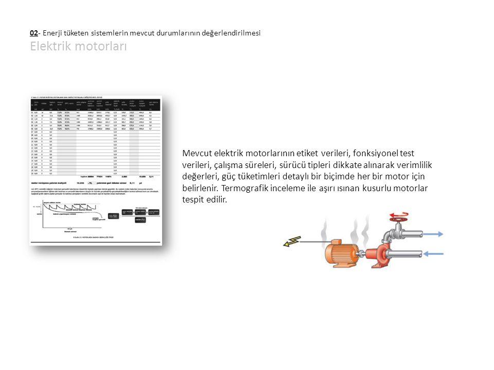 02- Enerji tüketen sistemlerin mevcut durumlarının değerlendirilmesi Elektrik motorları Mevcut elektrik motorlarının etiket verileri, fonksiyonel test