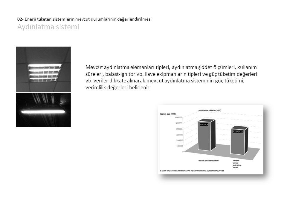 02- Enerji tüketen sistemlerin mevcut durumlarının değerlendirilmesi Aydınlatma sistemi Mevcut aydınlatma elemanları tipleri, aydınlatma şiddet ölçüml
