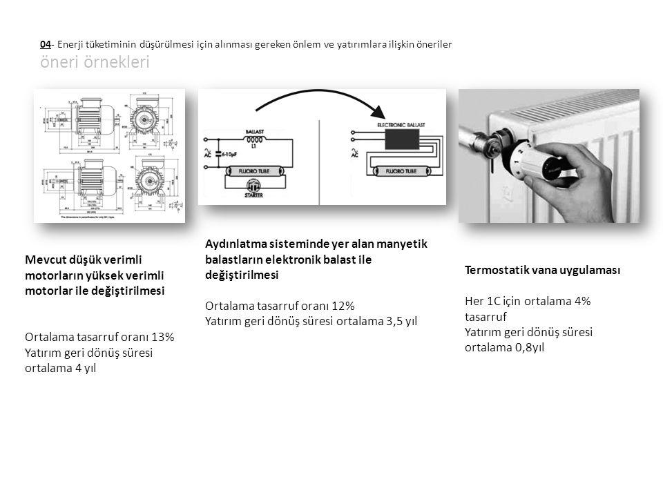 04- Enerji tüketiminin düşürülmesi için alınması gereken önlem ve yatırımlara ilişkin öneriler öneri örnekleri Mevcut düşük verimli motorların yüksek