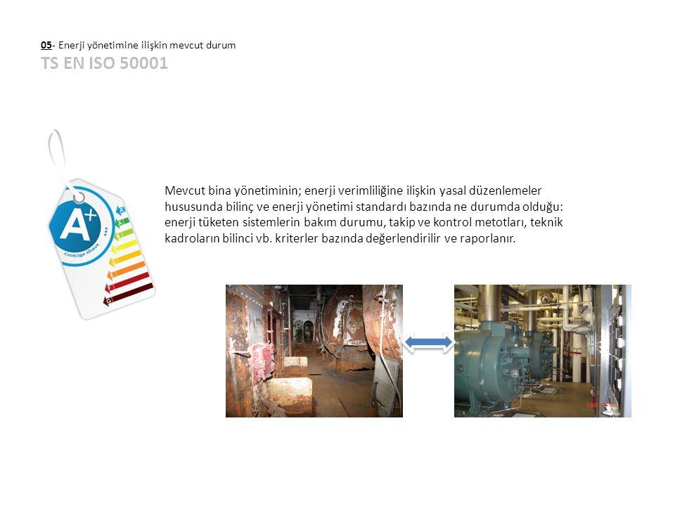 05- Enerji yönetimine ilişkin mevcut durum TS EN ISO 50001 Mevcut bina yönetiminin; enerji verimliliğine ilişkin yasal düzenlemeler hususunda bilinç v