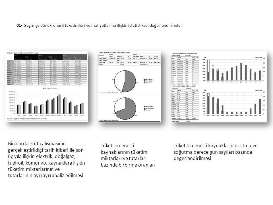 01- Geçmişe dönük enerji tüketimleri ve maliyetlerine ilişkin istatistiksel değerlendirmeler Binalarda etüt çalışmasının gerçekleştirildiği tarih itib