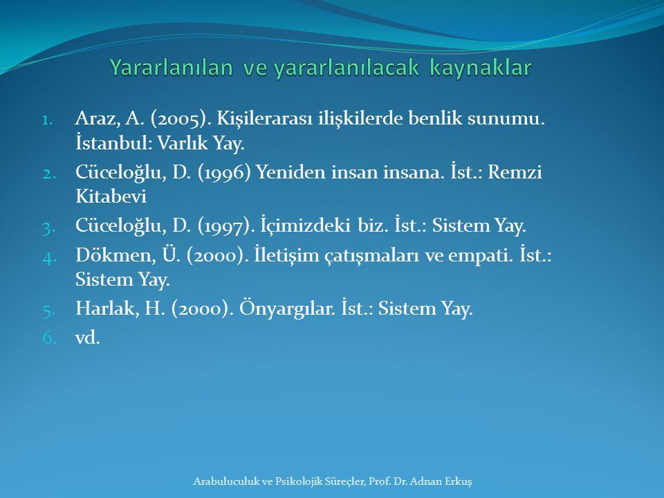 1. Araz, A. (2005). Kişilerarası ilişkilerde benlik sunumu. İstanbul: Varlık Yay. 2. Cüceloğlu, D. (1996) Yeniden insan insana. İst.: Remzi Kitabevi 3
