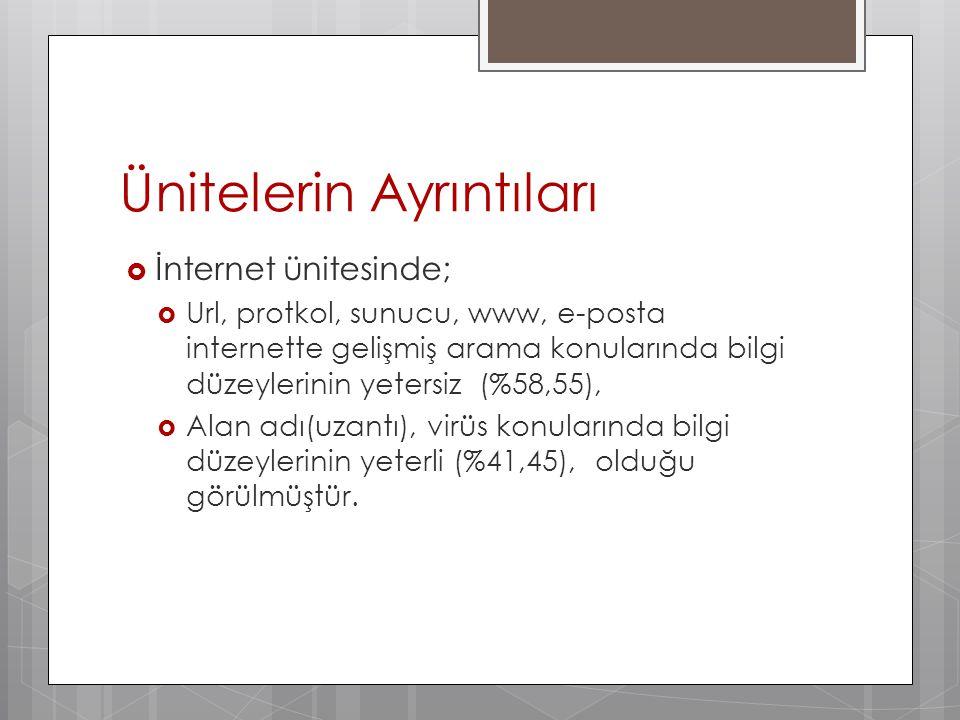 Ünitelerin Ayrıntıları  İnternet ünitesinde;  Url, protkol, sunucu, www, e-posta internette gelişmiş arama konularında bilgi düzeylerinin yetersiz (
