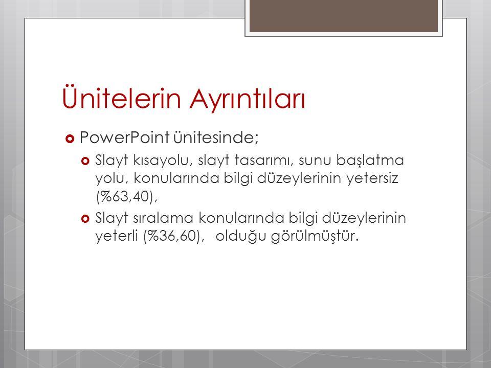 Ünitelerin Ayrıntıları  PowerPoint ünitesinde;  Slayt kısayolu, slayt tasarımı, sunu başlatma yolu, konularında bilgi düzeylerinin yetersiz (%63,40),  Slayt sıralama konularında bilgi düzeylerinin yeterli (%36,60), olduğu görülmüştür.