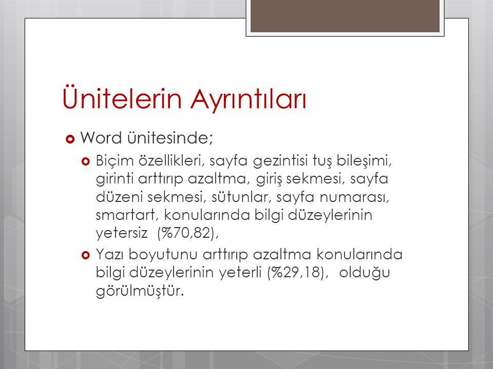 Ünitelerin Ayrıntıları  Word ünitesinde;  Biçim özellikleri, sayfa gezintisi tuş bileşimi, girinti arttırıp azaltma, giriş sekmesi, sayfa düzeni sek