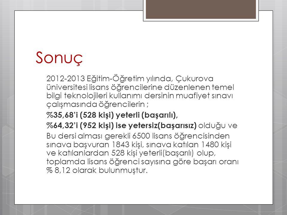 Sonuç 2012-2013 Eğitim-Öğretim yılında, Çukurova üniversitesi lisans öğrencilerine düzenlenen temel bilgi teknolojileri kullanımı dersinin muafiyet sı