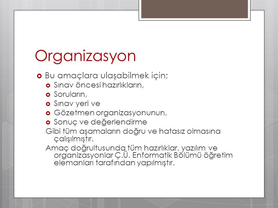 Organizasyon  Bu amaçlara ulaşabilmek için;  Sınav öncesi hazırlıkların,  Soruların,  Sınav yeri ve  Gözetmen organizasyonunun,  Sonuç ve değerl