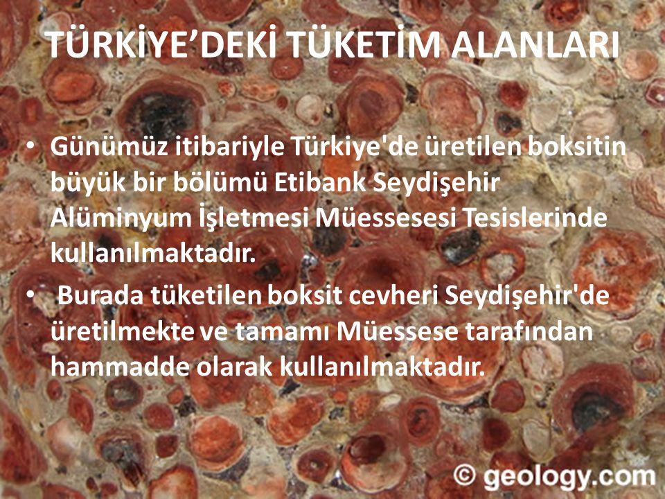 TÜRKİYE'DEKİ TÜKETİM ALANLARI • Günümüz itibariyle Türkiye'de üretilen boksitin büyük bir bölümü Etibank Seydişehir Alüminyum İşletmesi Müessesesi Tes