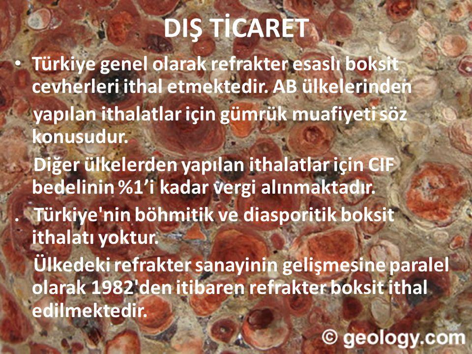 DIŞ TİCARET • Türkiye genel olarak refrakter esaslı boksit cevherleri ithal etmektedir. AB ülkelerinden yapılan ithalatlar için gümrük muafiyeti söz k