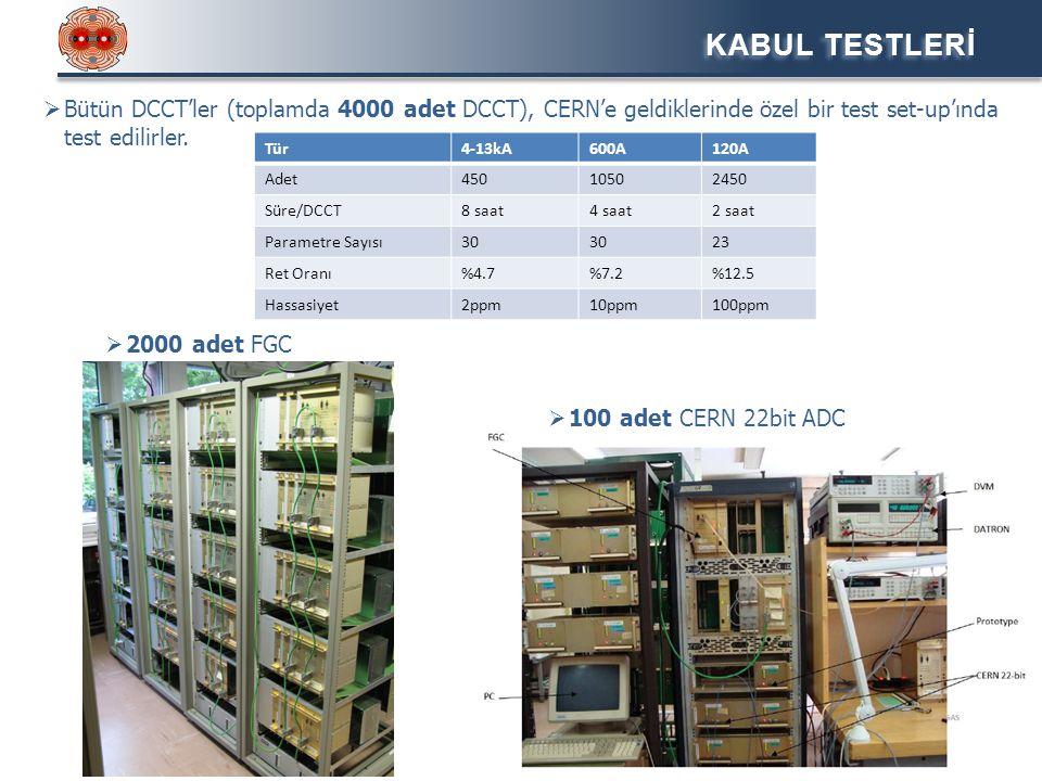 KABUL TESTLERİ 11  Bütün DCCT'ler (toplamda 4000 adet DCCT), CERN'e geldiklerinde özel bir test set-up'ında test edilirler.  2000 adet FGC  100 ade