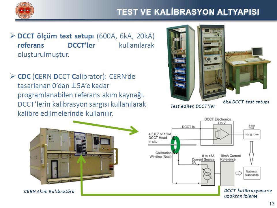 TEST VE KALİBRASYON ALTYAPISI 13  CDC (CERN DCCT Calibrator): CERN'de tasarlanan 0'dan ±5A'e kadar programlanabilen referans akım kaynağı. DCCT'lerin
