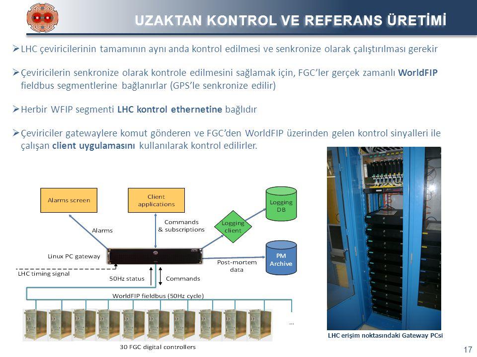 UZAKTAN KONTROL VE REFERANS ÜRETİMİ 17  LHC çeviricilerinin tamamının aynı anda kontrol edilmesi ve senkronize olarak çalıştırılması gerekir  Çeviri