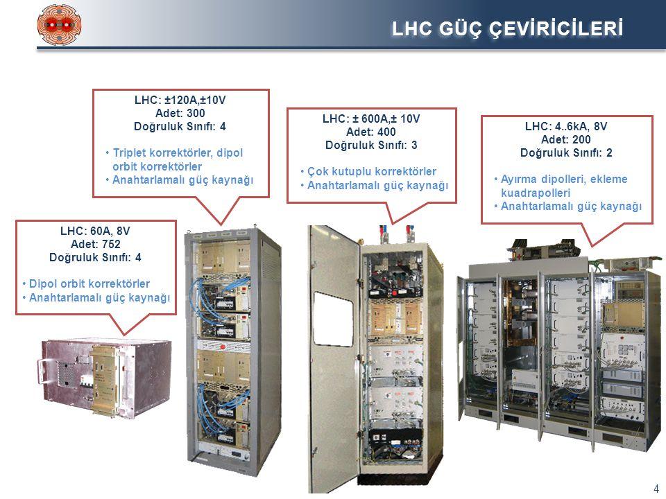 LHC:13kA,±190V Adet: 8 Doğruluk Sınıfı: 1 •Ana dipoller •Tristör kontrollü güç kaynağı LHC:13kA, 18V Adet: 16 Doğruluk Sınıfı: 1 •Ana kuadrapoller •Anahtarlamalı güç kaynağı Kalibrasyon/Hassasiyet Kabini Adet: 16 Doğruluk Sınıfı: 1 Kullanıldığı yerler: •LHC 13kA, 18V •LHC13kA, ±190V •Triplet çeviriciler LHC GÜÇ ÇEVİRİCİLERİ 5