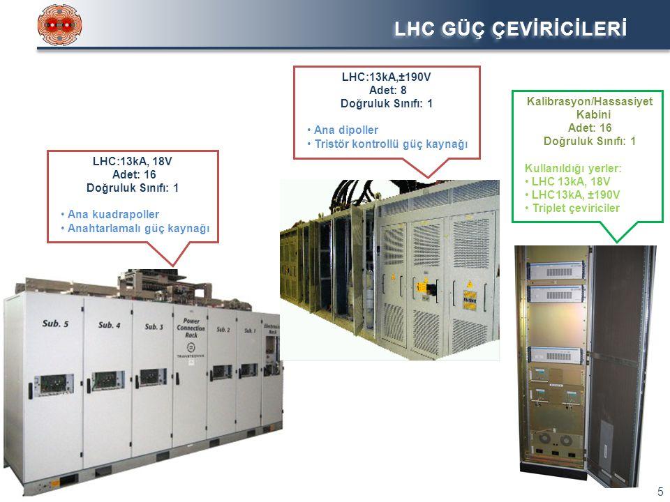 LHC:13kA,±190V Adet: 8 Doğruluk Sınıfı: 1 •Ana dipoller •Tristör kontrollü güç kaynağı LHC:13kA, 18V Adet: 16 Doğruluk Sınıfı: 1 •Ana kuadrapoller •An