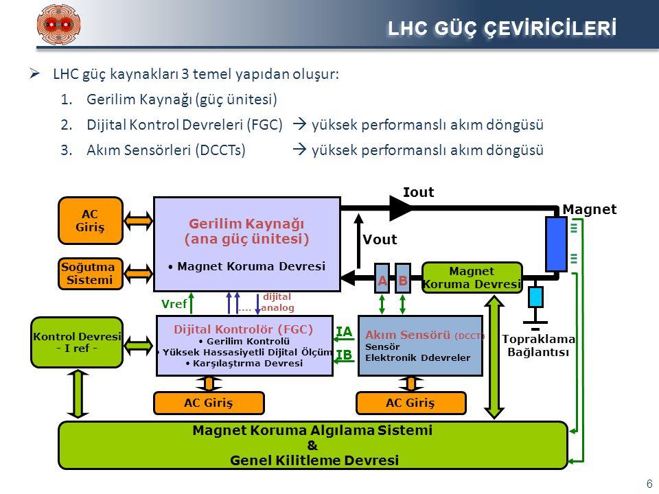  LHC güç kaynakları 3 temel yapıdan oluşur: 1.Gerilim Kaynağı (güç ünitesi) 2.Dijital Kontrol Devreleri (FGC)  yüksek performanslı akım döngüsü 3.Ak