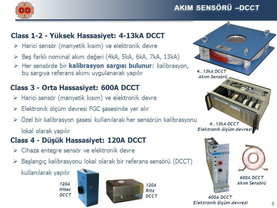 Class 1-2 - Yüksek Hassasiyet: 4-13kA DCCT  Harici sensör (manyetik kısım) ve elektronik devre  Beş farklı nominal akım değeri (4kA, 5kA, 6kA, 7kA,
