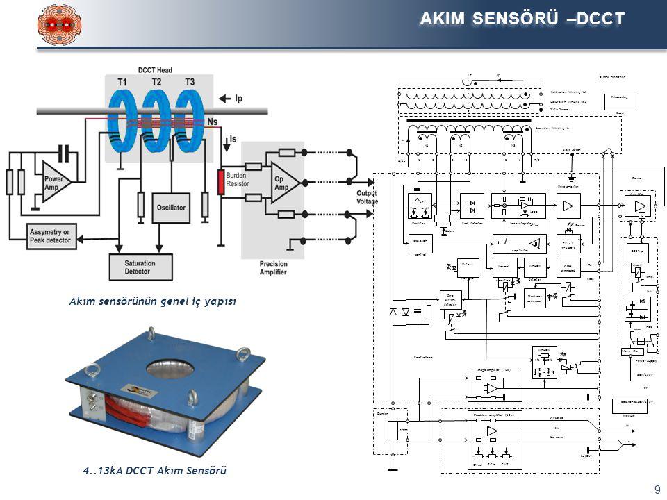 Akım sensörünün genel iç yapısı AKIM SENSÖRÜ –DCCT 9 4..13kA DCCT Akım Sensörü