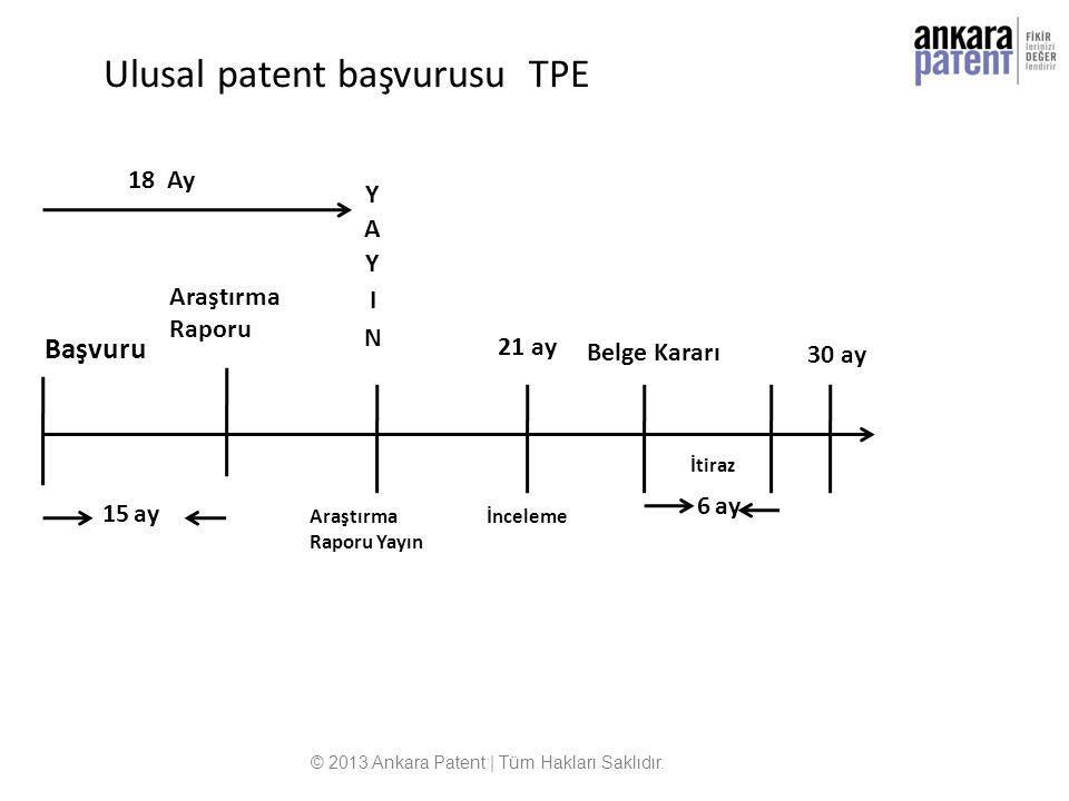 Ulusal patent başvurusu TPE 15 ay Araştırma Raporu 18 Ay Araştırma Raporu Yayın İnceleme Belge Kararı İtiraz Başvuru © 2013 Ankara Patent | Tüm Haklar