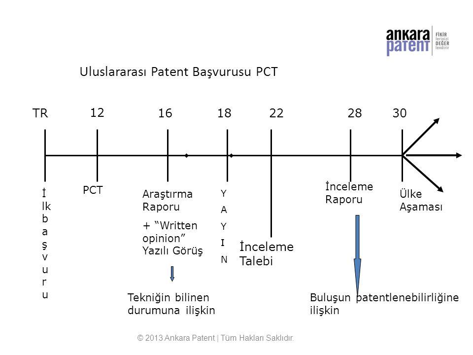 """Uluslararası Patent Başvurusu PCT 12 1618222830 İ lk b a ş v u r u PCT Araştırma Raporu + """"Written opinion"""" Yazılı Görüş YAYINYAYIN İnceleme Raporu Ül"""