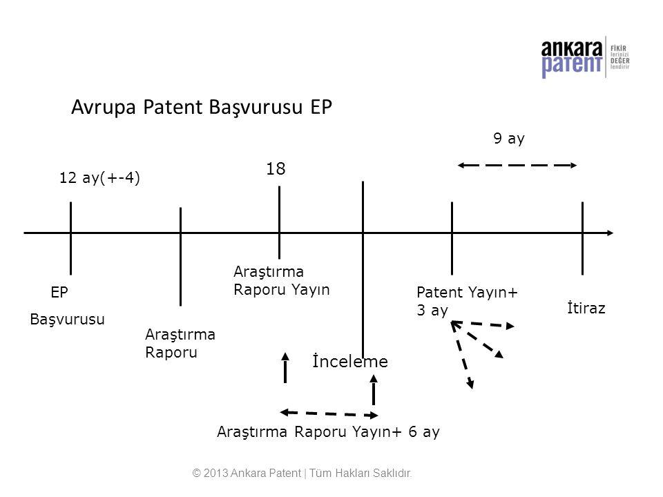 Avrupa Patent Başvurusu EP 18 EP Başvurusu Araştırma Raporu Araştırma Raporu Yayın Patent Yayın+ 3 ay İtiraz İnceleme Araştırma Raporu Yayın+ 6 ay 12