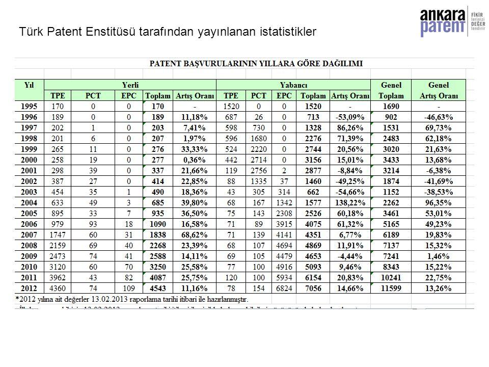 Türk Patent Enstitüsü tarafından yayınlanan istatistikler