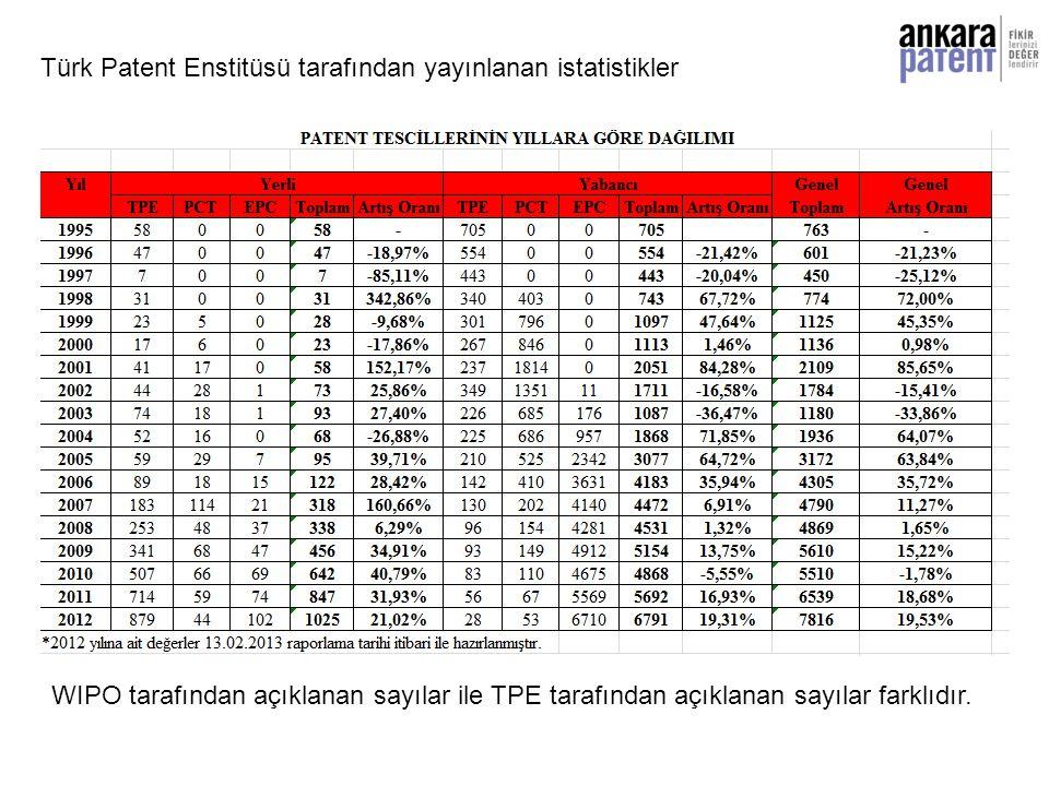 WIPO tarafından açıklanan sayılar ile TPE tarafından açıklanan sayılar farklıdır.