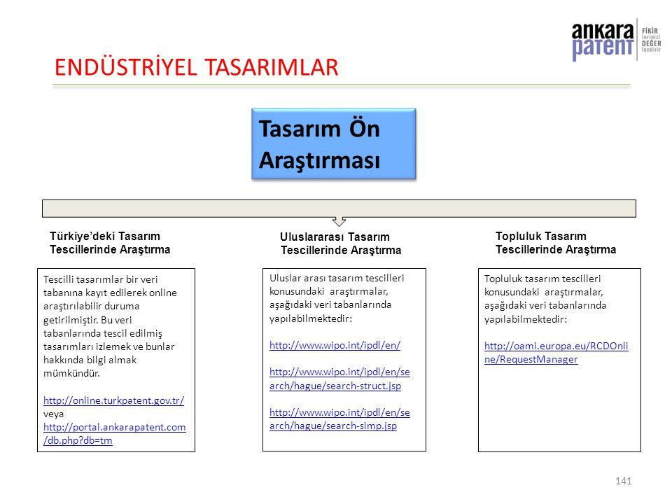 ENDÜSTRİYEL TASARIMLAR 141 Tasarım Ön Araştırması Türkiye'deki Tasarım Tescillerinde Araştırma Tescilli tasarımlar bir veri tabanına kayıt edilerek on