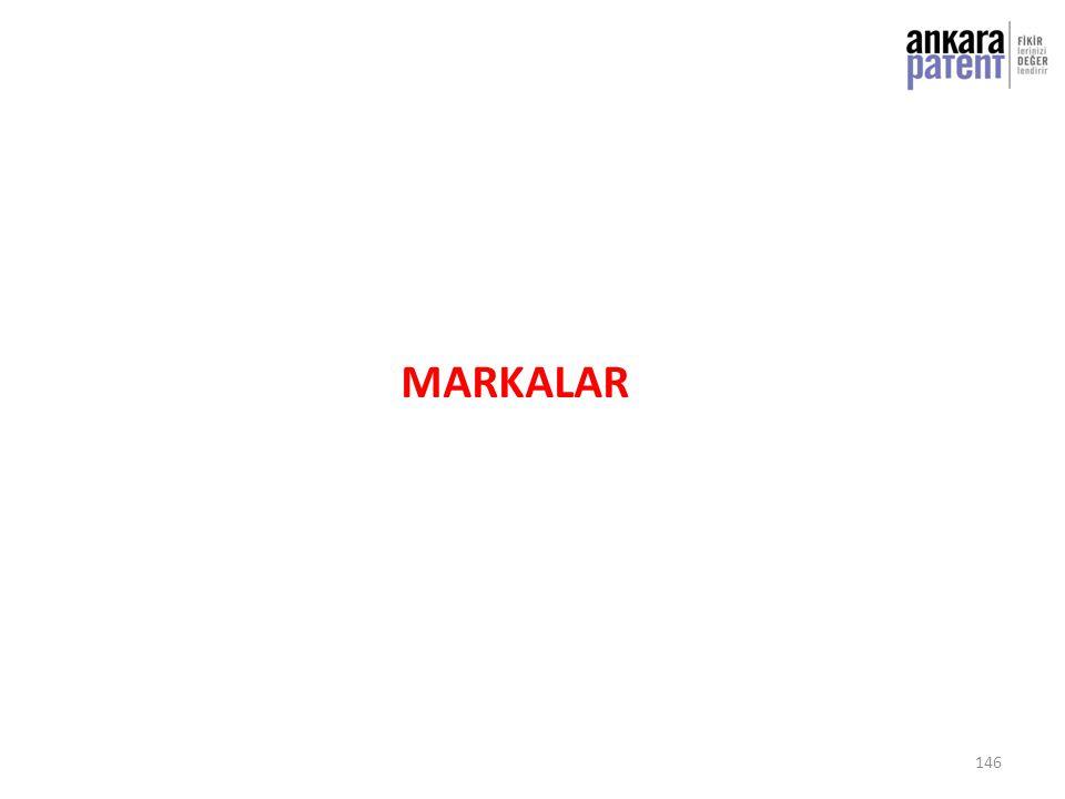 MARKALAR 146