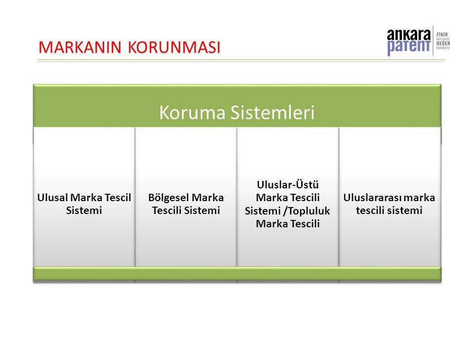 MARKANIN KORUNMASI Koruma Sistemleri Ulusal Marka Tescil Sistemi Bölgesel Marka Tescili Sistemi Uluslar-Üstü Marka Tescili Sistemi /Topluluk Marka Tes