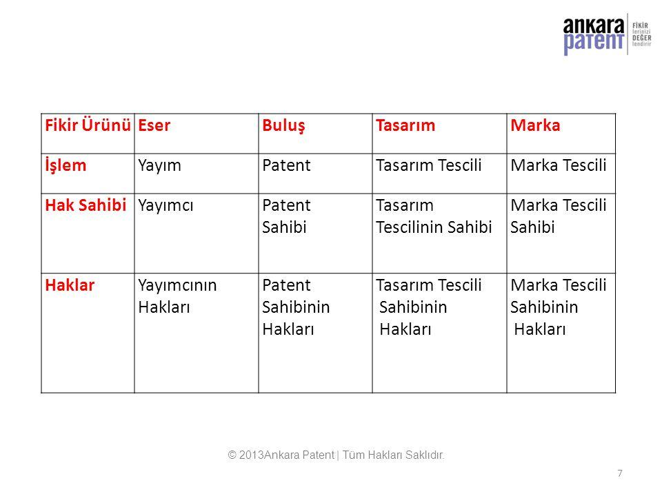 Buluşun, sanayide üretilebilir veya kullanılabilir (tekrar edilebilir) nitelikte olması Sanayiye uygulanabilirlik © 2013 Ankara Patent | Tüm Hakları Saklıdır.