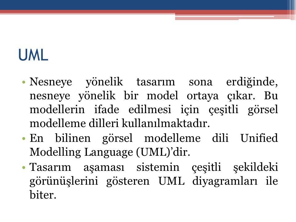 UML •Nesneye yönelik tasarım sona erdiğinde, nesneye yönelik bir model ortaya çıkar.