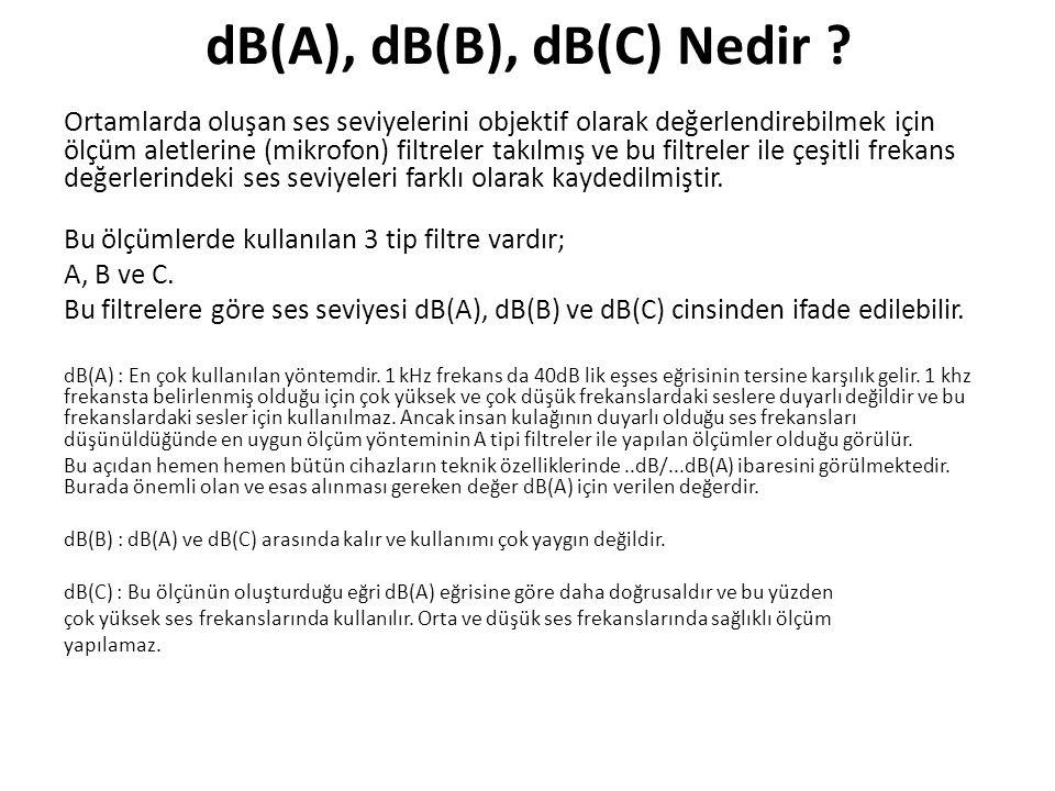 dB(A), dB(B), dB(C) Nedir ? Ortamlarda oluşan ses seviyelerini objektif olarak değerlendirebilmek için ölçüm aletlerine (mikrofon) filtreler takılmış