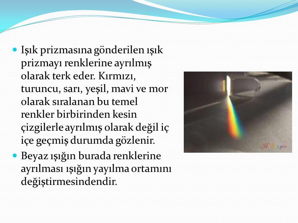  Işık prizmasına gönderilen ışık prizmayı renklerine ayrılmış olarak terk eder. Kırmızı, turuncu, sarı, yeşil, mavi ve mor olarak sıralanan bu temel