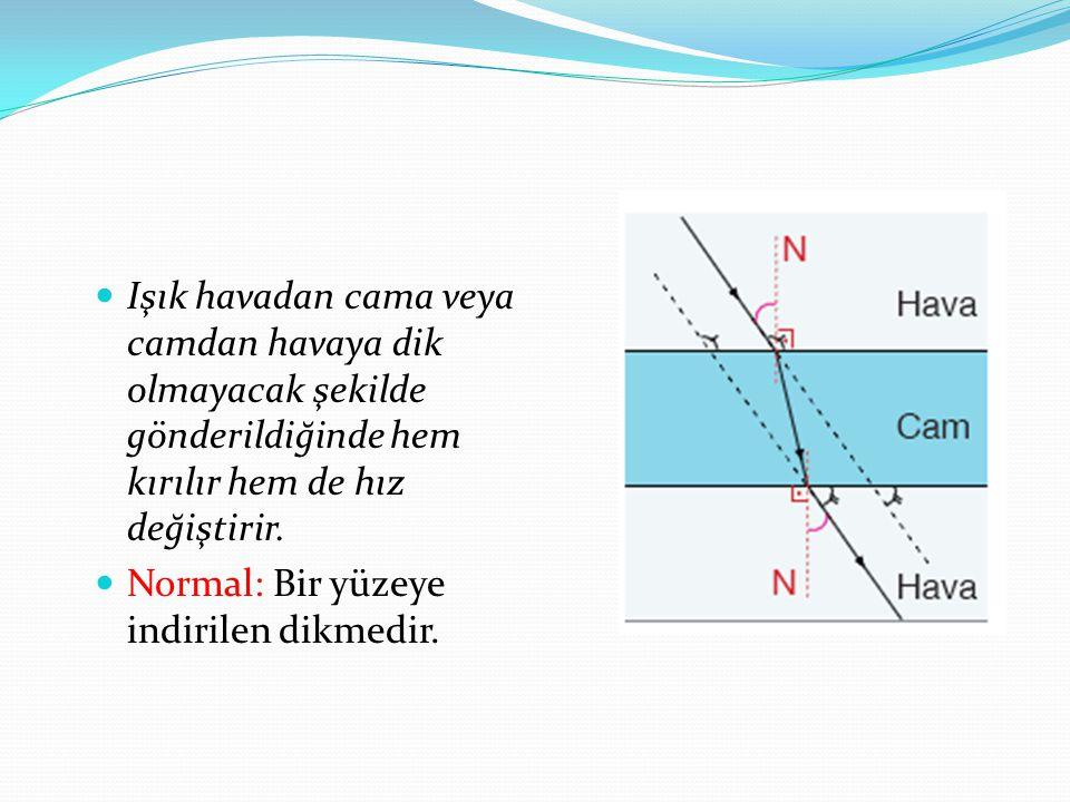  Işık havadan cama veya camdan havaya dik olmayacak şekilde gönderildiğinde hem kırılır hem de hız değiştirir.  Normal: Bir yüzeye indirilen dikmedi