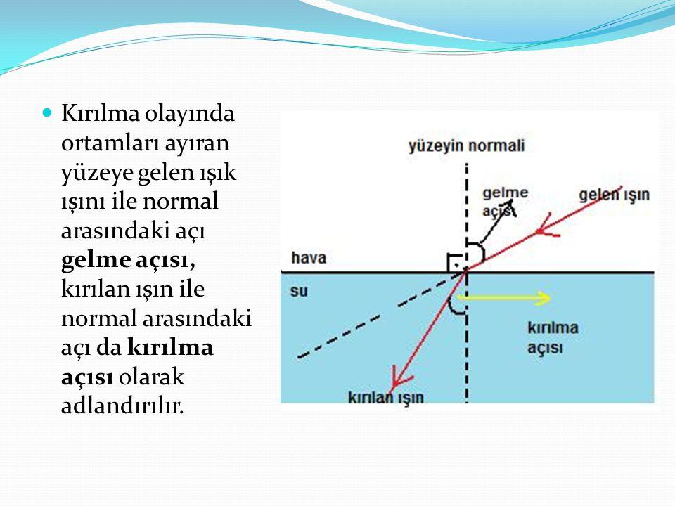  Kırılma olayında ortamları ayıran yüzeye gelen ışık ışını ile normal arasındaki açı gelme açısı, kırılan ışın ile normal arasındaki açı da kırılma a