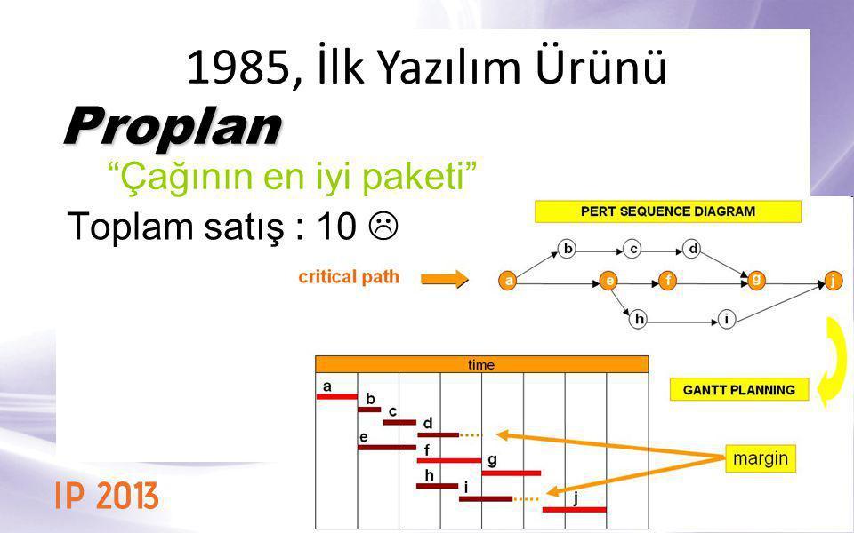 """1985, İlk Yazılım Ürünü Proplan """"Çağının en iyi paketi"""" Toplam satış : 10 """