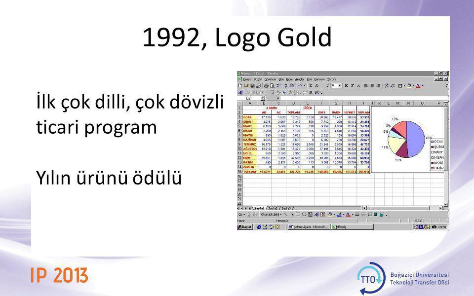 1992, Logo Gold İlk çok dilli, çok dövizli ticari program Yılın ürünü ödülü