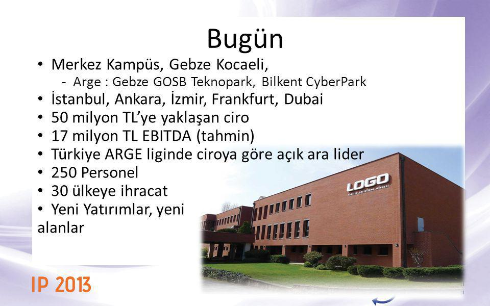 Bugün • Merkez Kampüs, Gebze Kocaeli, - Arge : Gebze GOSB Teknopark, Bilkent CyberPark • İstanbul, Ankara, İzmir, Frankfurt, Dubai • 50 milyon TL'ye y