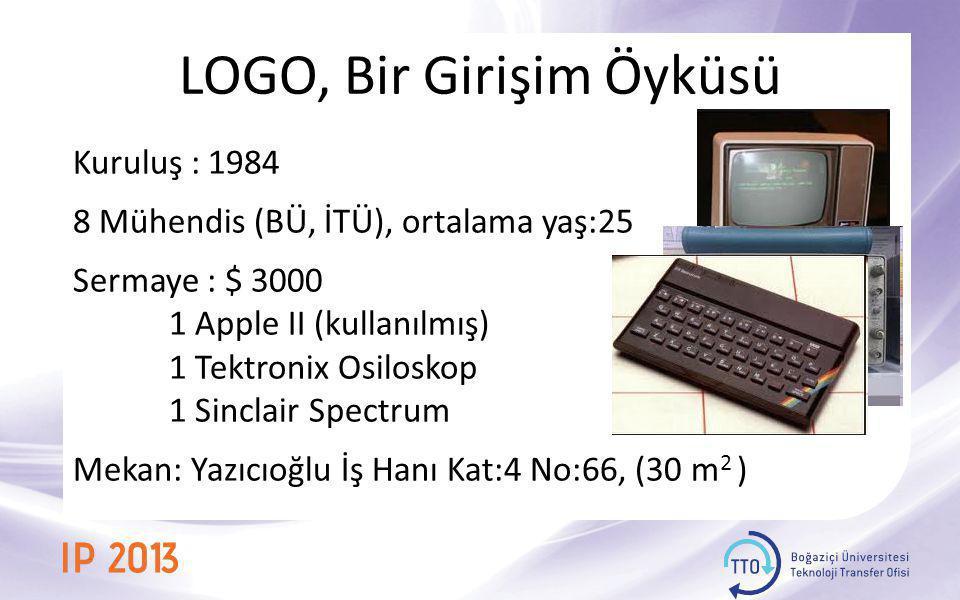 LOGO, Bir Girişim Öyküsü Kuruluş : 1984 8 Mühendis (BÜ, İTÜ), ortalama yaş:25 Sermaye : $ 3000 1 Apple II (kullanılmış) 1 Tektronix Osiloskop 1 Sincla