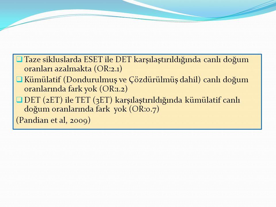  Taze sikluslarda ESET ile DET karşılaştırıldığında canlı doğum oranları azalmakta (OR:2.1)  Kümülatif (Dondurulmuş ve Çözdürülmüş dahil) canlı doğum oranlarında fark yok (OR:1.2)  DET (2ET) ile TET (3ET) karşılaştırıldığında kümülatif canlı doğum oranlarında fark yok (OR:0.7) (Pandian et al, 2009)