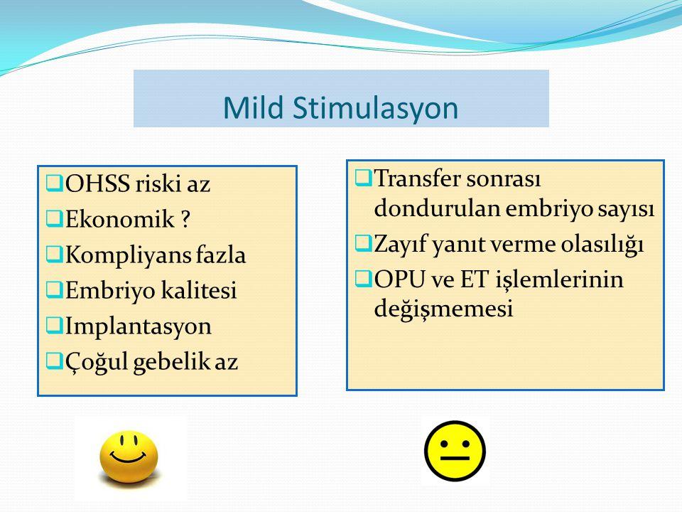 Mild Stimulasyon  OHSS riski az  Ekonomik .