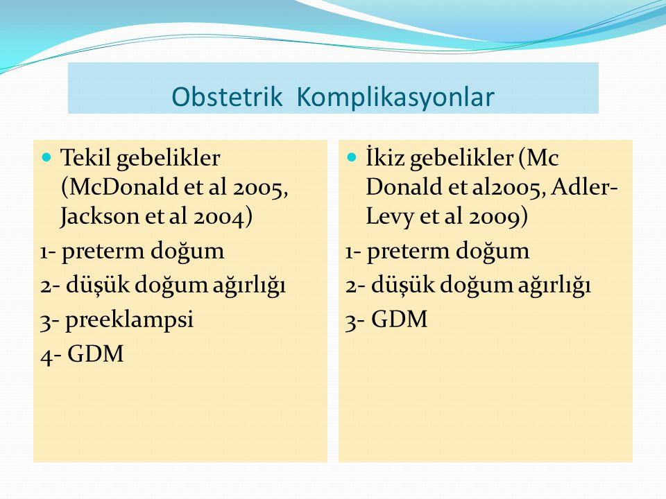 Obstetrik Komplikasyonlar  Tekil gebelikler (McDonald et al 2005, Jackson et al 2004) 1- preterm doğum 2- düşük doğum ağırlığı 3- preeklampsi 4- GDM  İkiz gebelikler (Mc Donald et al2005, Adler- Levy et al 2009) 1- preterm doğum 2- düşük doğum ağırlığı 3- GDM