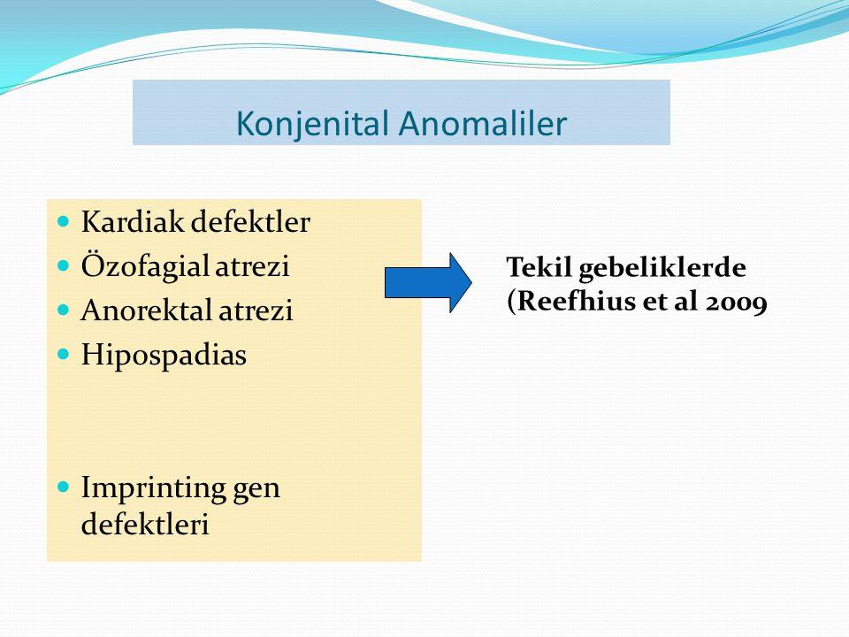 Konjenital Anomaliler  Kardiak defektler  Özofagial atrezi  Anorektal atrezi  Hipospadias  Imprinting gen defektleri Tekil gebeliklerde (Reefhius et al 2009